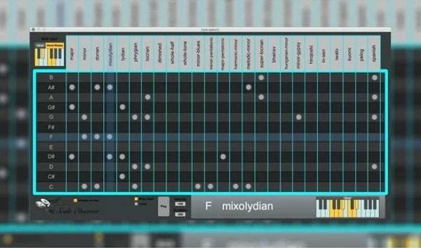 Soundmanufacture Scale Observer v1.01 For MAX for Live