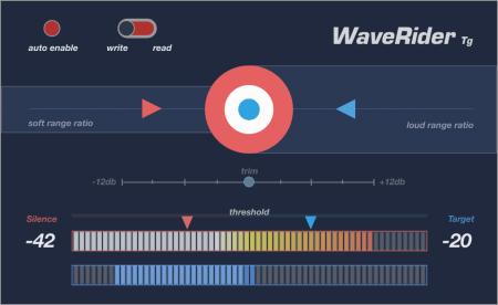 WaveRider Tg v1.0.4